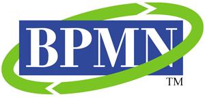 BPM goes Agile